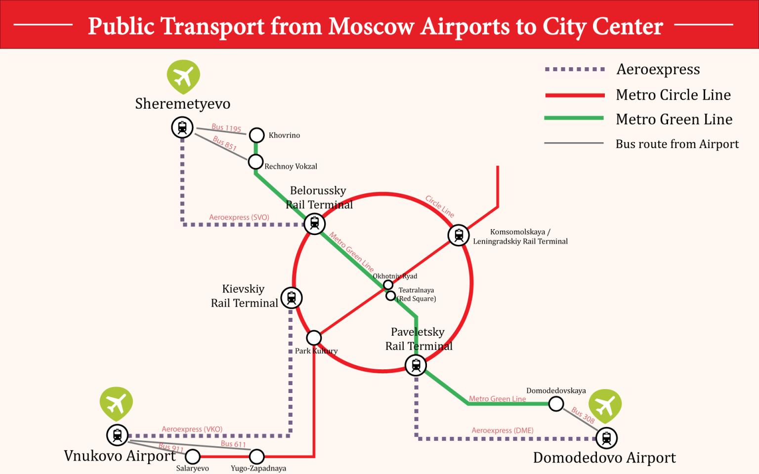 egyeni-utazo-aeroexpress-terkep-moszkva-oroszorszag-metro